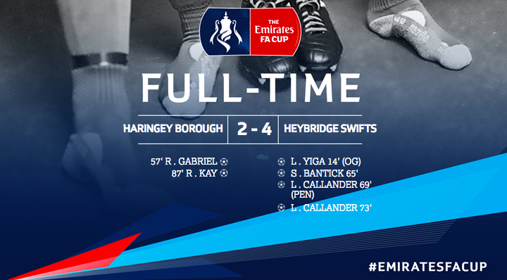 Good Bye FA Cup! – Heybridge Swifts